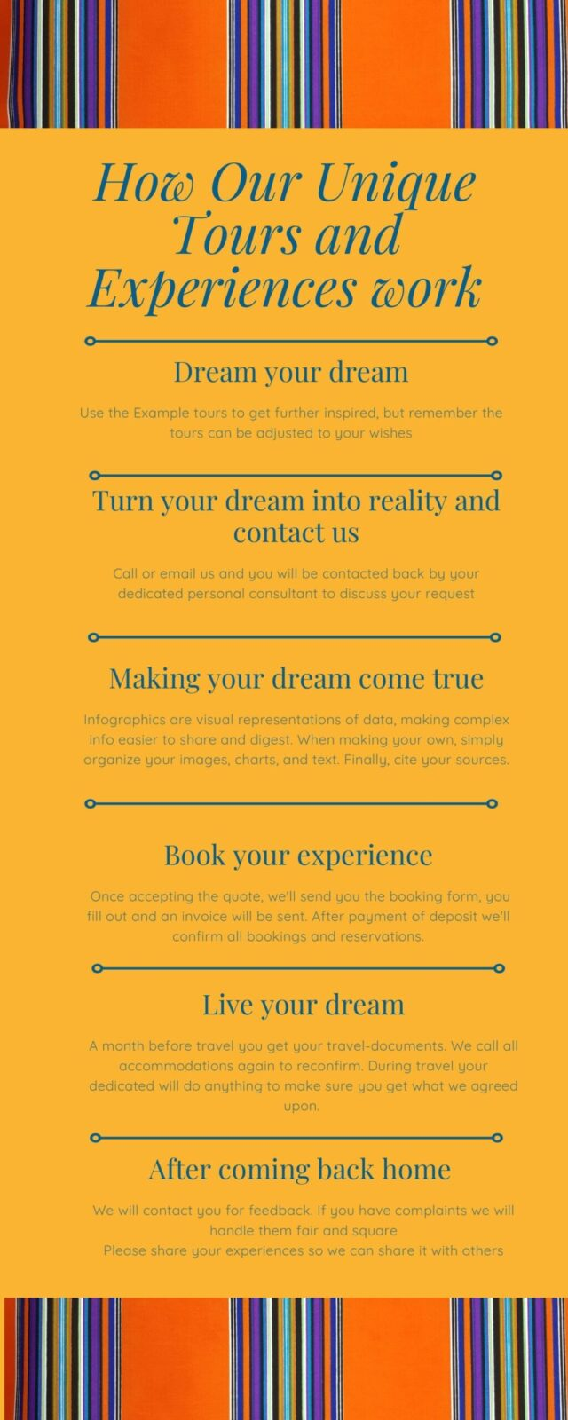 How Our Unique Tours and Experiences work Tales from Africa Travel infographic